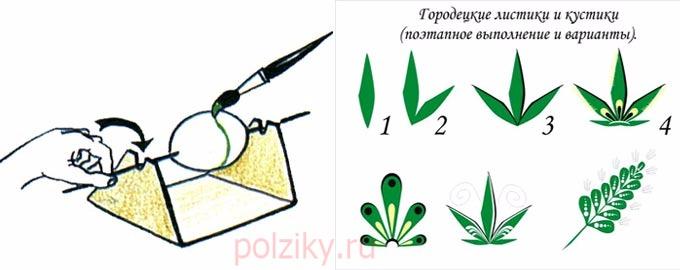 Материалы для росписи яиц