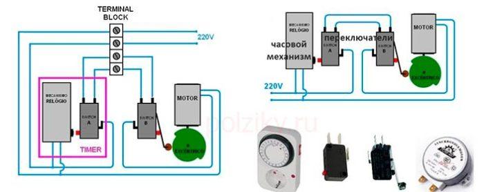 Электросхема подключения автоповорота в инкубаторе